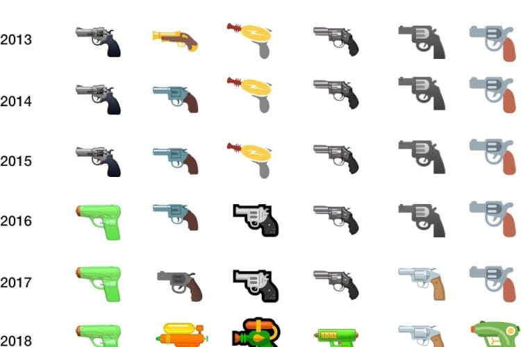 Emoji: Microsoft et Facebook optent à leur tour pour un 🔫 à eau